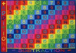 Fun Rugs Fun Time Addition FT-142 Multi Area Rug