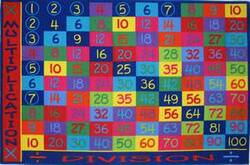 Fun Rugs Fun Time Multiplication FT-143 Multi Area Rug