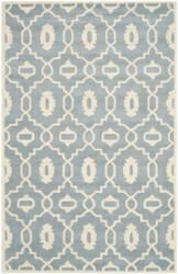 Safavieh Chatham Cht745b Blue / Ivory Area Rug