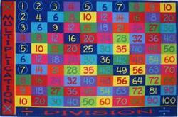 Fun Rugs Fun Time Multiplication FT-143 Multi Area Rug